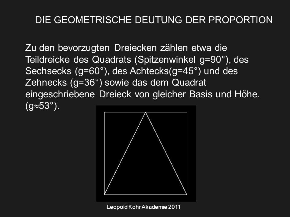 Leopold Kohr Akademie 2011 DIE GEOMETRISCHE DEUTUNG DER PROPORTION Zu den bevorzugten Dreiecken zählen etwa die Teildreicke des Quadrats (Spitzenwinkel g=90°), des Sechsecks (g=60°), des Achtecks(g=45°) und des Zehnecks (g=36°) sowie das dem Quadrat eingeschriebene Dreieck von gleicher Basis und Höhe.