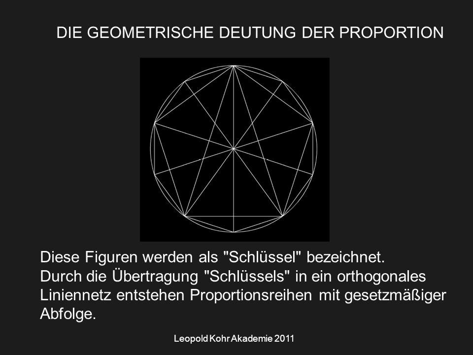 Leopold Kohr Akademie 2011 DIE GEOMETRISCHE DEUTUNG DER PROPORTION Diese Figuren werden als Schlüssel bezeichnet.