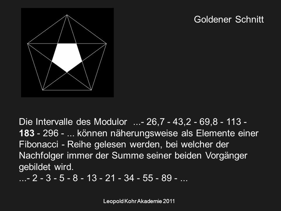Leopold Kohr Akademie 2011 Goldener Schnitt Die Intervalle des Modulor...- 26,7 - 43,2 - 69,8 - 113 - 183 - 296 -...
