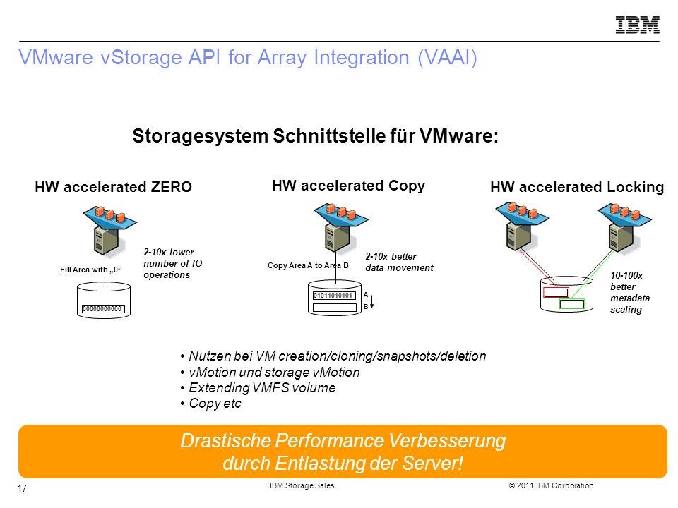 "IBM Storage Sales © 2011 IBM Corporation 17 VMware vStorage API for Array Integration (VAAI) Storagesystem Schnittstelle für VMware: HW accelerated ZERO 00000000000 Fill Area with ""0 2-10x lower number of IO operations HW accelerated Copy 01011010101 Copy Area A to Area B A B 2-10x better data movement HW accelerated Locking 10-100x better metadata scaling Drastische Performance Verbesserung durch Entlastung der Server."