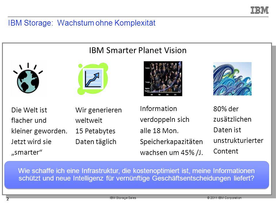 IBM Storage Sales © 2011 IBM Corporation 3 1956 1993 2003 2010 Storage Network Virtualisierung IBM SAN Volume Controller (SVC) Erstes magnetisches Speicherplatten System IBM 305 RAMAC Kapazität: 5 Megabyte.
