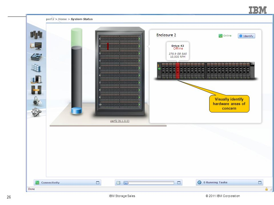 IBM Storage Sales © 2011 IBM Corporation 26 Offline Visually identify hardware areas of concern