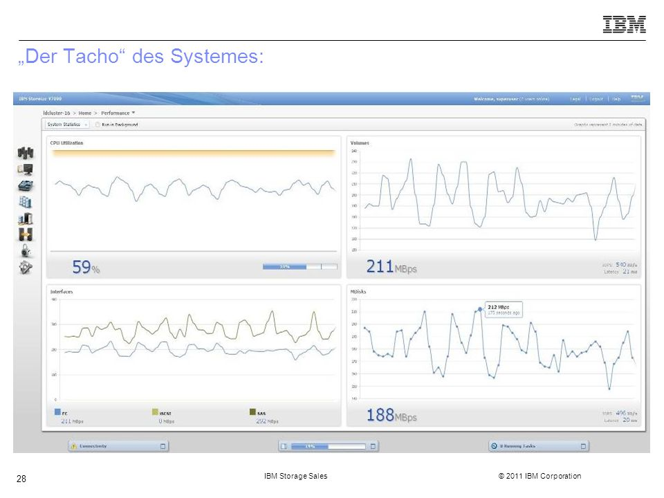 "IBM Storage Sales © 2011 IBM Corporation 28 ""Der Tacho des Systemes:"