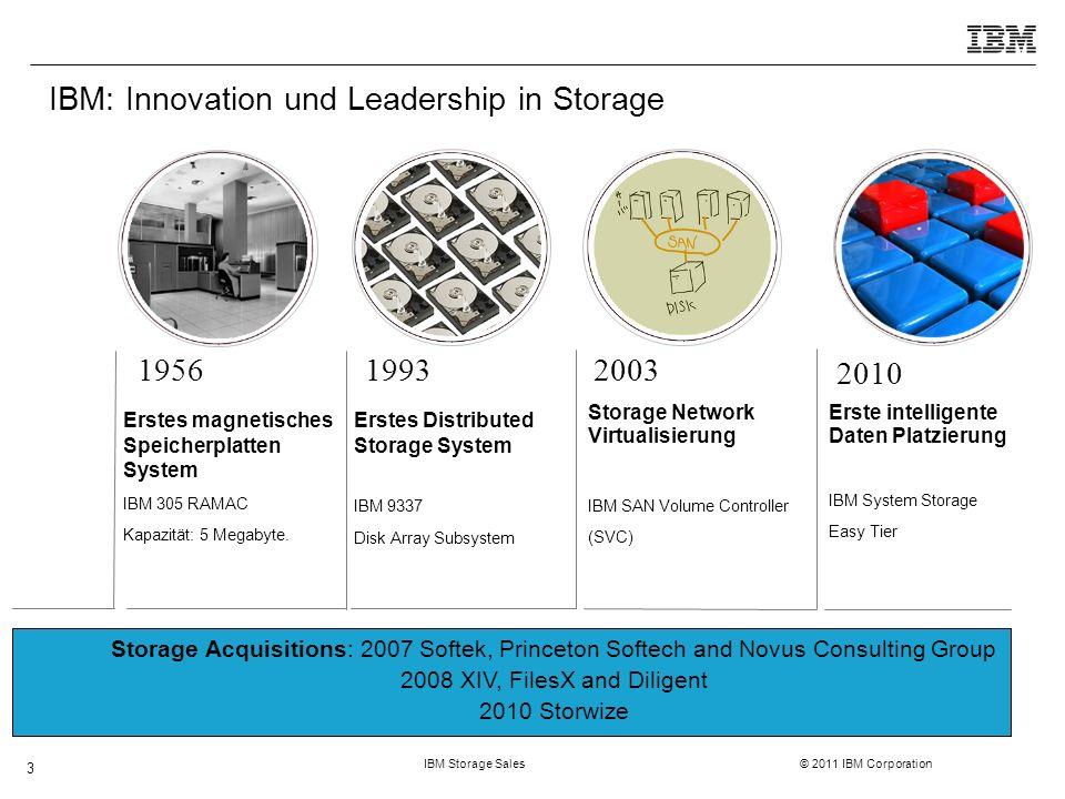 IBM Storage Sales © 2011 IBM Corporation 14 Easy Tiering – Weniger HDD Laufwerke