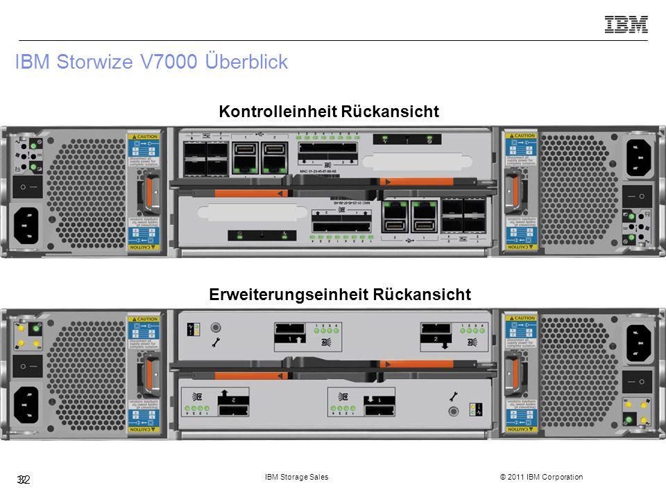 IBM Storage Sales © 2011 IBM Corporation 32 IBM Storwize V7000 Überblick 32 Kontrolleinheit Rückansicht Erweiterungseinheit Rückansicht