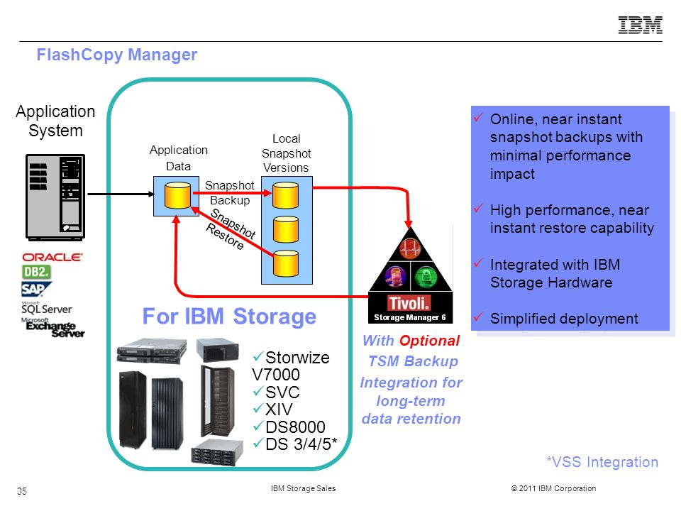 IBM Storage Sales © 2011 IBM Corporation 35 Application System Application Data Local Snapshot Versions Snapshot Backup Snapshot Restore With Optional TSM Backup Integration for long-term data retention Storwize V7000 SVC XIV DS8000 DS 3/4/5* For IBM Storage Online, near instant snapshot backups with minimal performance impact High performance, near instant restore capability Integrated with IBM Storage Hardware Simplified deployment Online, near instant snapshot backups with minimal performance impact High performance, near instant restore capability Integrated with IBM Storage Hardware Simplified deployment *VSS Integration FlashCopy Manager