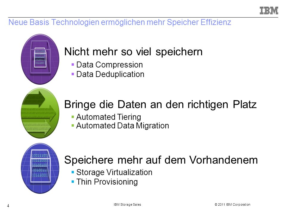 IBM Storage Sales © 2011 IBM Corporation 4  Storage Virtualization  Thin Provisioning  Data Compression  Data Deduplication  Automated Tiering  Automated Data Migration Neue Basis Technologien ermöglichen mehr Speicher Effizienz Bringe die Daten an den richtigen Platz Speichere mehr auf dem Vorhandenem Nicht mehr so viel speichern