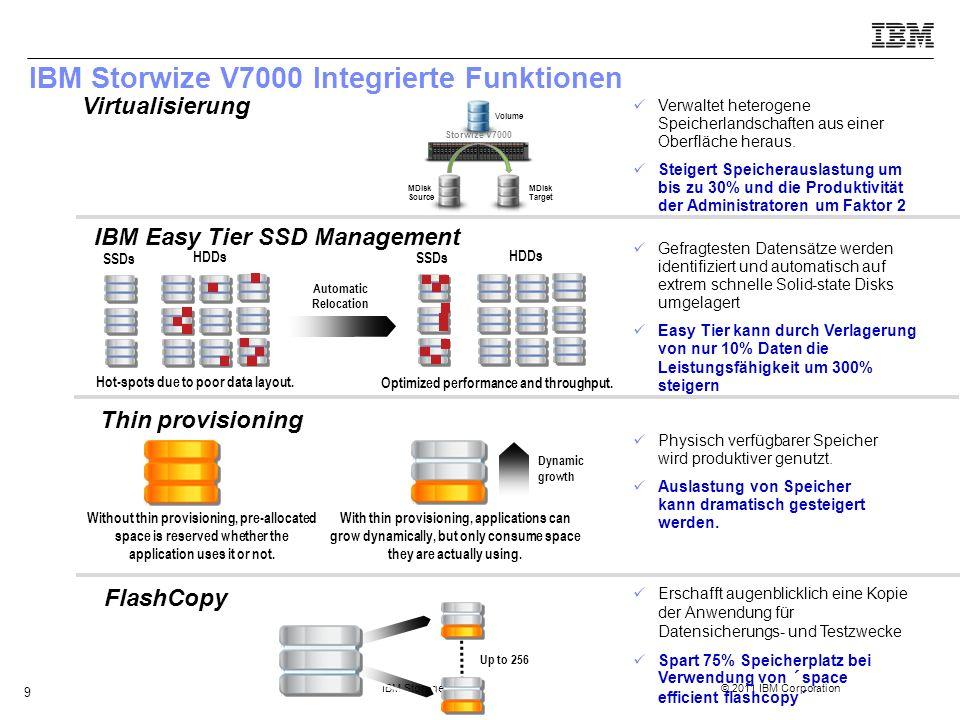 IBM Storage Sales © 2011 IBM Corporation 30 2U Storwize V7000 Software von SVC und DS8000 RAID  RAID 0, 1, 5, 6, 10  Speicher Virtualsierung (interne Laufwerke und externe Arrays)  Unterbrechungsfreie Daten Migration Effizienz  Thin Provisioning  Easy Tier (dynamic data movement across SSD/HDD)  Clustered Scalability (from 1 to 20 enclosures in a single point of mgmt) Management  Neue Benutzeroberfläche (easy-to-use, web based)  Integriertes SAN-weites Management (Tivoli Storage Productivity Center)  Integriertes IBM Server und Speicher Mgmt (Systems Director Storage Control) Replication  Application integrated (Oracle, DB2, SAP, Domino, Exchange, SQL Server)  Efficient use of space (thin provisioned, incremental )  DR automation (failover/fail back, site switching)  IP oder Fibre Channel  Kontrolleinheit: Dualer Kontroller mit bis zu zwölf 3.5 oder vierundzwanzig 2.5 SAS 2.0 Laufwerke  Acht 8Gb/s FC Ports und vier 1Gb/s oder 10 Gb/s iSCSI Ports pro Kontrollerpaar  Erweiterungseinheit: nur Laufwerke  Bis zu neun Erweiterungseinheiten anschliessbar an eine Kontrolleinheit