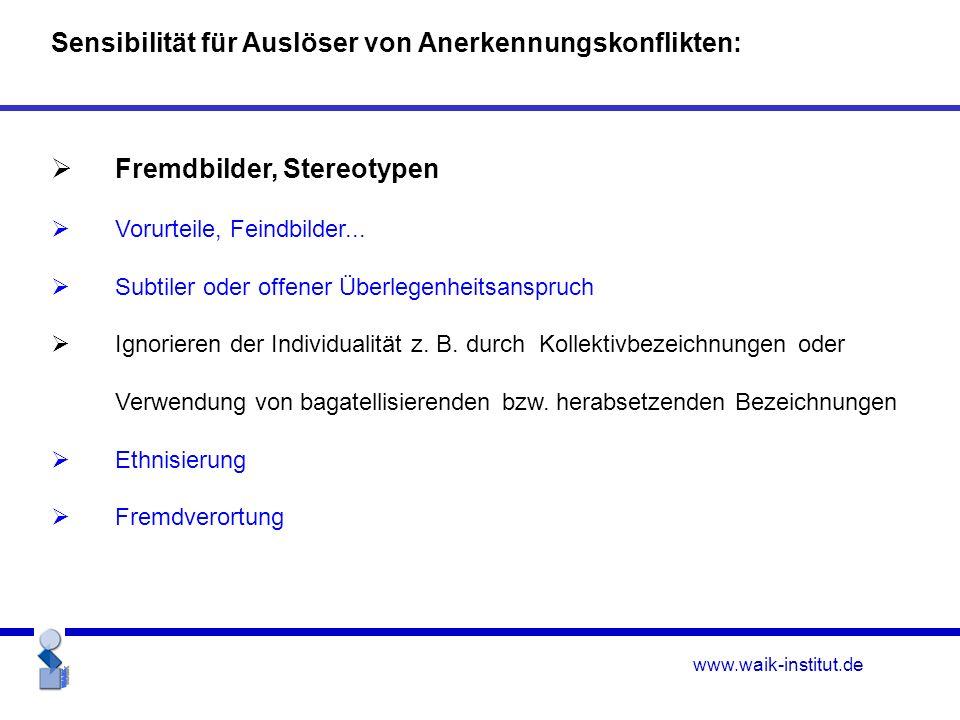 www.waik-institut.de  Fremdbilder, Stereotypen  Vorurteile, Feindbilder...