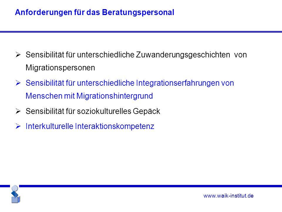 www.waik-institut.de  Sensibilität für unterschiedliche Zuwanderungsgeschichten von Migrationspersonen  Sensibilität für unterschiedliche Integrationserfahrungen von Menschen mit Migrationshintergrund  Sensibilität für soziokulturelles Gepäck  Interkulturelle Interaktionskompetenz Anforderungen für das Beratungspersonal