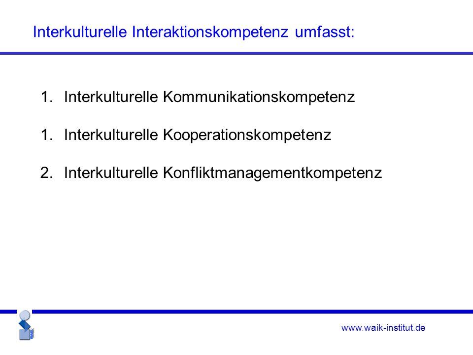 www.waik-institut.de 1.Interkulturelle Kommunikationskompetenz 1.Interkulturelle Kooperationskompetenz 2.Interkulturelle Konfliktmanagementkompetenz Interkulturelle Interaktionskompetenz umfasst: