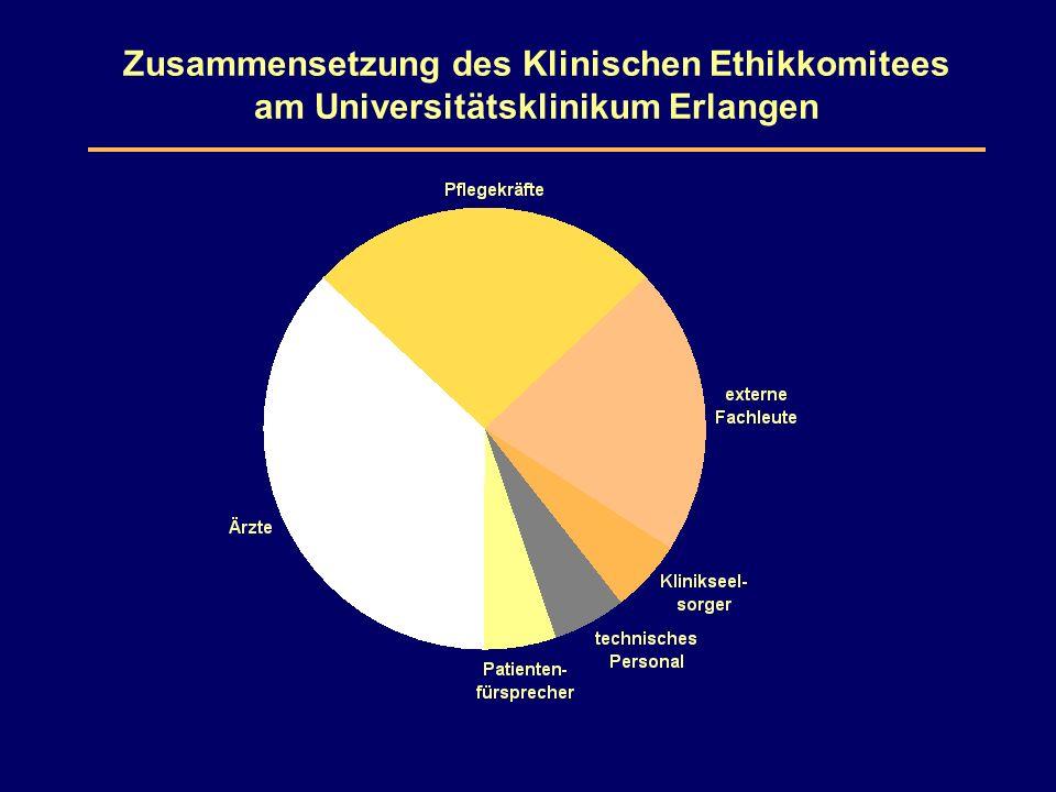 Zusammensetzung des Klinischen Ethikkomitees am Universitätsklinikum Erlangen