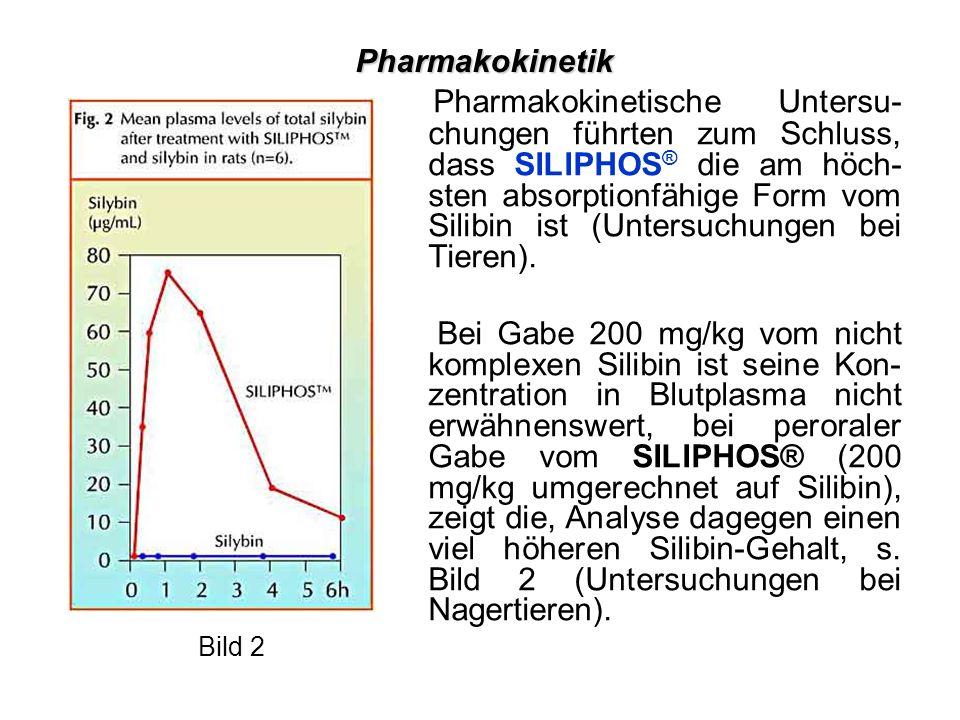 Pharmakokinetik Pharmakokinetische Untersu- chungen führten zum Schluss, dass SILIPHOS ® die am höch- sten absorptionfähige Form vom Silibin ist (Untersuchungen bei Tieren).
