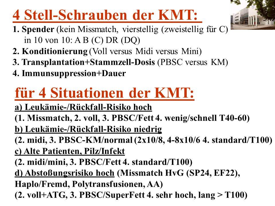 4 Stell-Schrauben der KMT: 1. Spender (kein Missmatch, vierstellig (zweistellig für C) in 10 von 10: A B (C) DR (DQ) 2. Konditionierung (Voll versus M