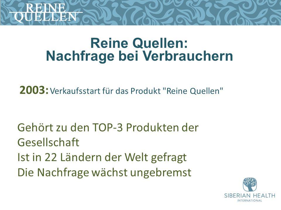 Reine Quellen: Nachfrage bei Verbrauchern 2003: Verkaufsstart für das Produkt Reine Quellen Gehört zu den TOP-3 Produkten der Gesellschaft Ist in 22 Ländern der Welt gefragt Die Nachfrage wächst ungebremst