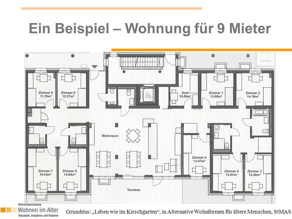 """Ein Beispiel – Wohnung für 9 Mieter 14 Grundriss: """"Leben wie im Kirschgarten"""", in Alternative Wohnformen für ältere Menschen, StMAS"""