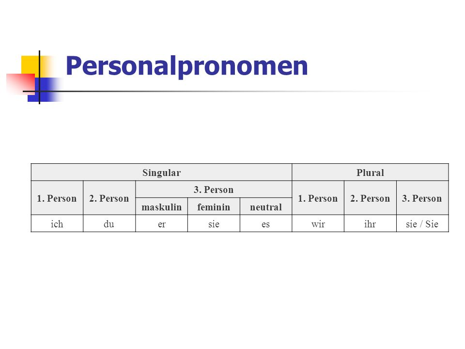 Personalpronomen SingularPlural 1. Person2. Person 3.