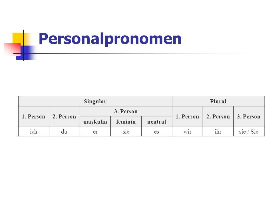 Kasus SingularPlural 1.Person2. Person 3. Person 1.