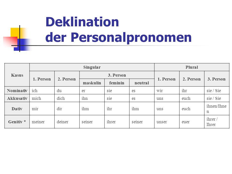 Demonstrativpronomen der, die, das,...Kasus 3. Person Singular 3.