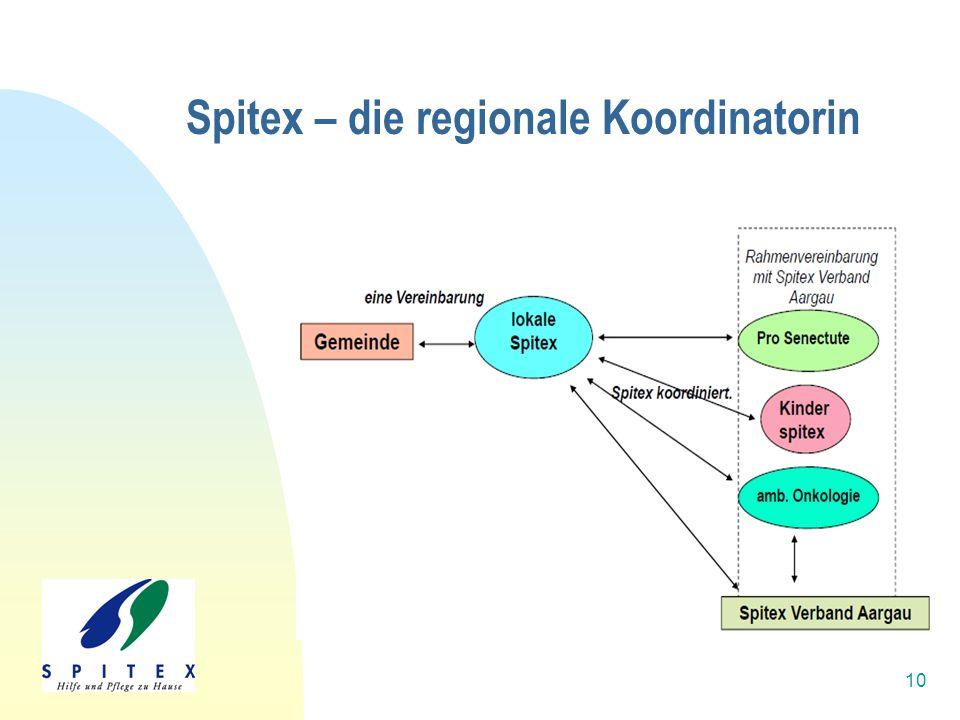 10 Spitex – die regionale Koordinatorin