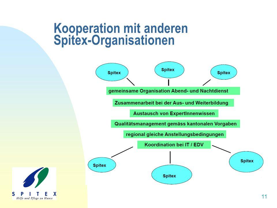 11 Kooperation mit anderen Spitex-Organisationen