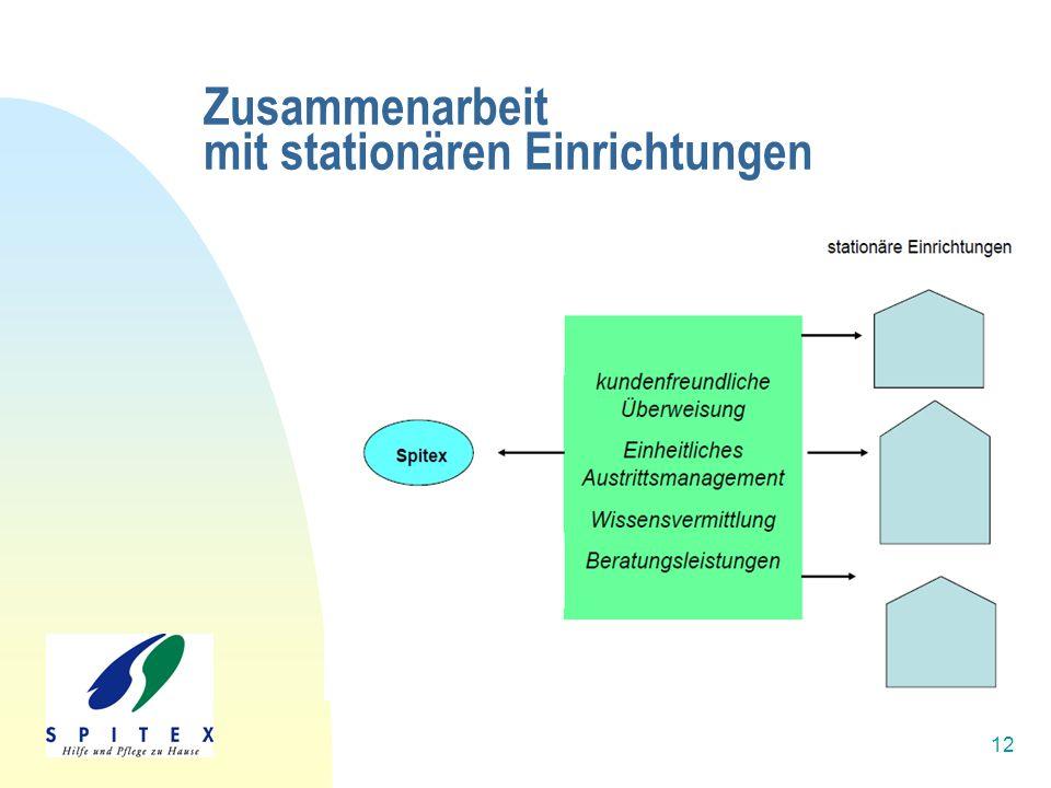 12 Zusammenarbeit mit stationären Einrichtungen