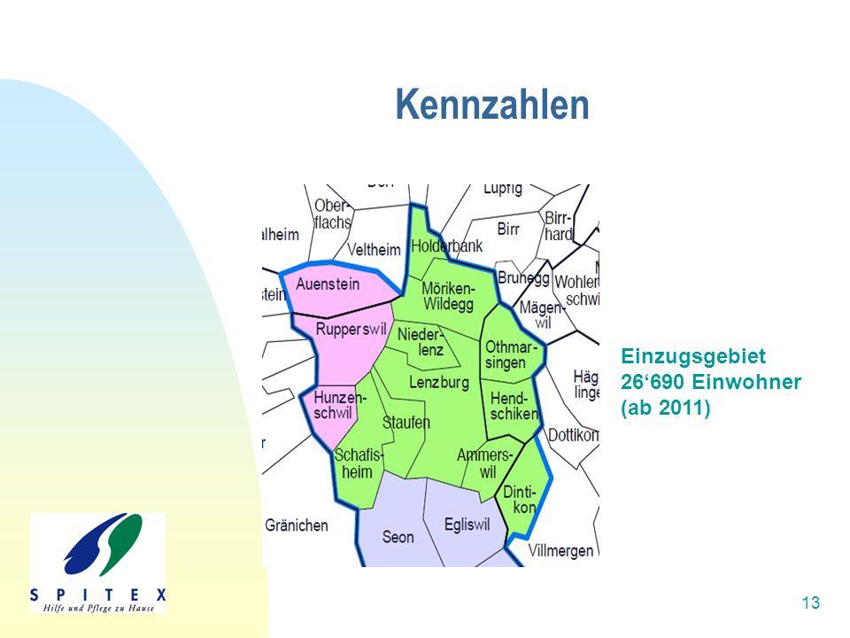 13 Kennzahlen Einzugsgebiet 26'690 Einwohner (ab 2011)