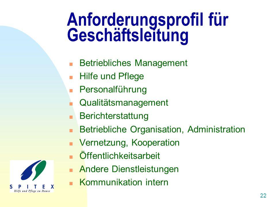 22 Anforderungsprofil für Geschäftsleitung Betriebliches Management Hilfe und Pflege Personalführung Qualitätsmanagement Berichterstattung Betrieblich