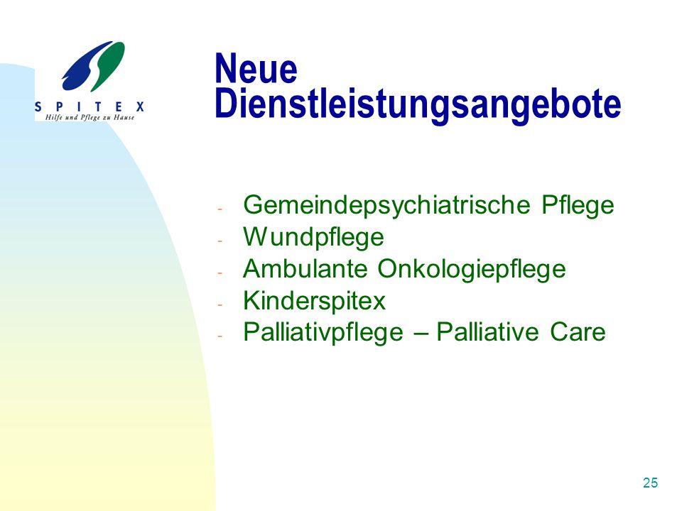 25 Neue Dienstleistungsangebote - Gemeindepsychiatrische Pflege - Wundpflege - Ambulante Onkologiepflege - Kinderspitex - Palliativpflege – Palliative