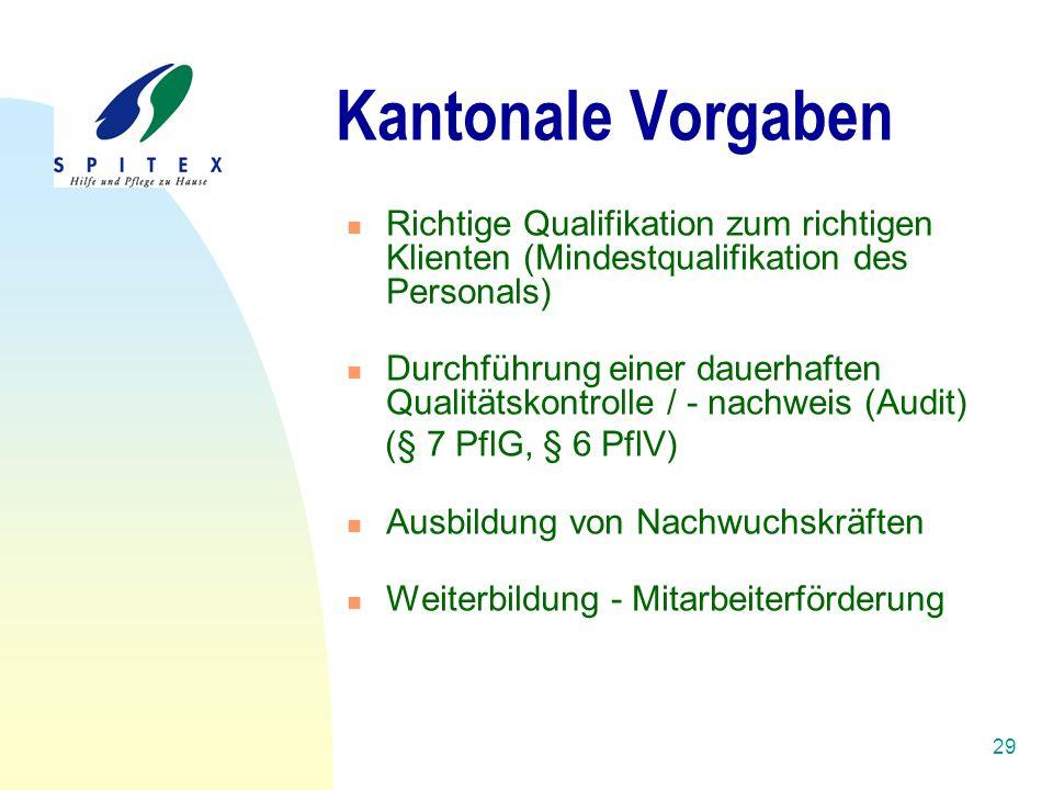 29 Kantonale Vorgaben Richtige Qualifikation zum richtigen Klienten (Mindestqualifikation des Personals) Durchführung einer dauerhaften Qualitätskontr