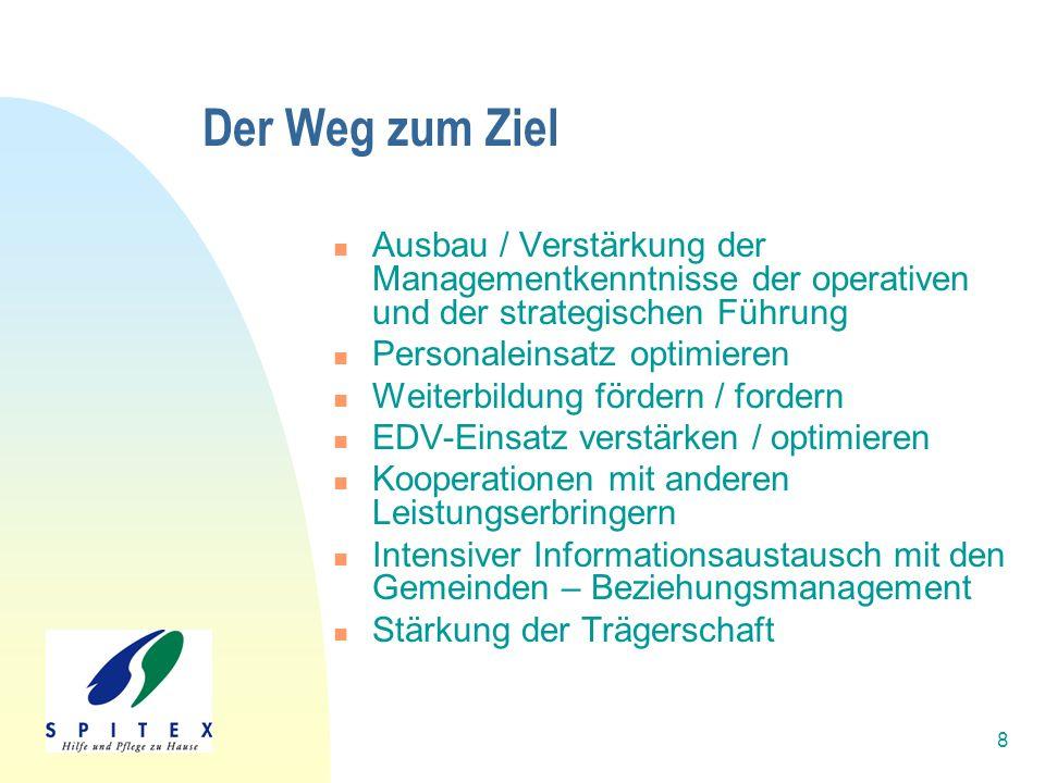 29 Kantonale Vorgaben Richtige Qualifikation zum richtigen Klienten (Mindestqualifikation des Personals) Durchführung einer dauerhaften Qualitätskontrolle / - nachweis (Audit) (§ 7 PflG, § 6 PflV) Ausbildung von Nachwuchskräften Weiterbildung - Mitarbeiterförderung