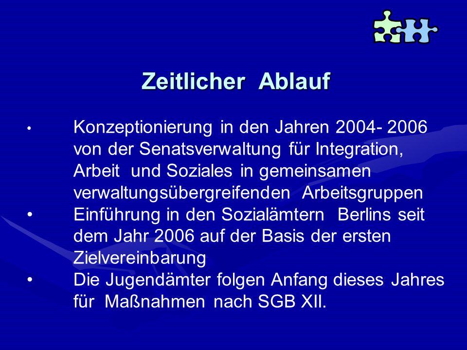 Zeitlicher Ablauf Konzeptionierung in den Jahren 2004- 2006 von der Senatsverwaltung für Integration, Arbeit und Soziales in gemeinsamen verwaltungsüb