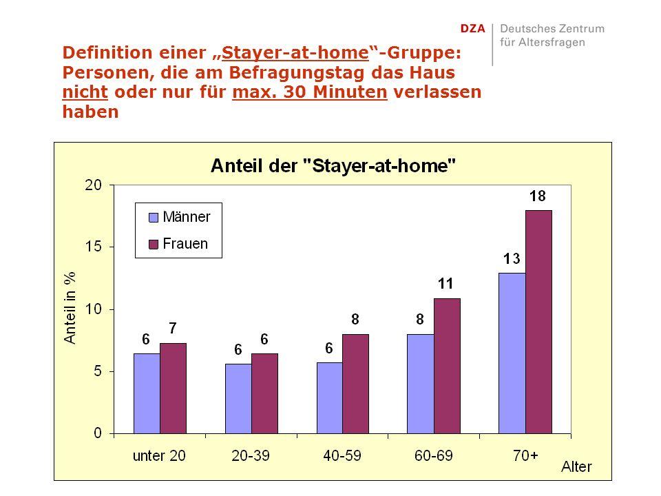 """Seite 24 Definition einer """"Stayer-at-home -Gruppe: Personen, die am Befragungstag das Haus nicht oder nur für max."""