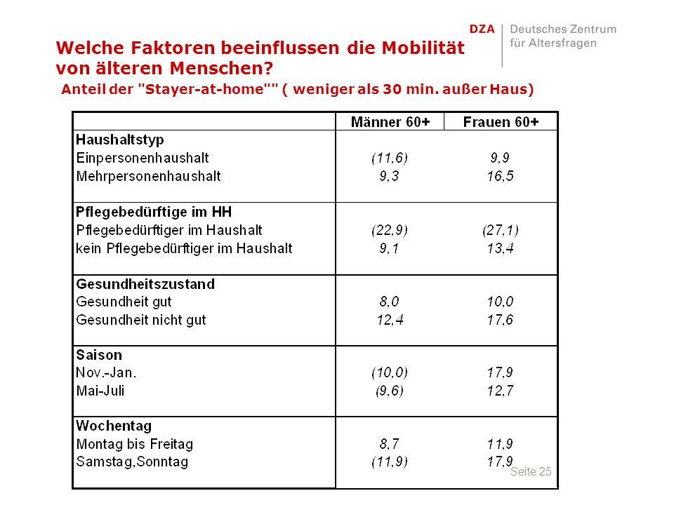 Seite 25 Welche Faktoren beeinflussen die Mobilität von älteren Menschen.