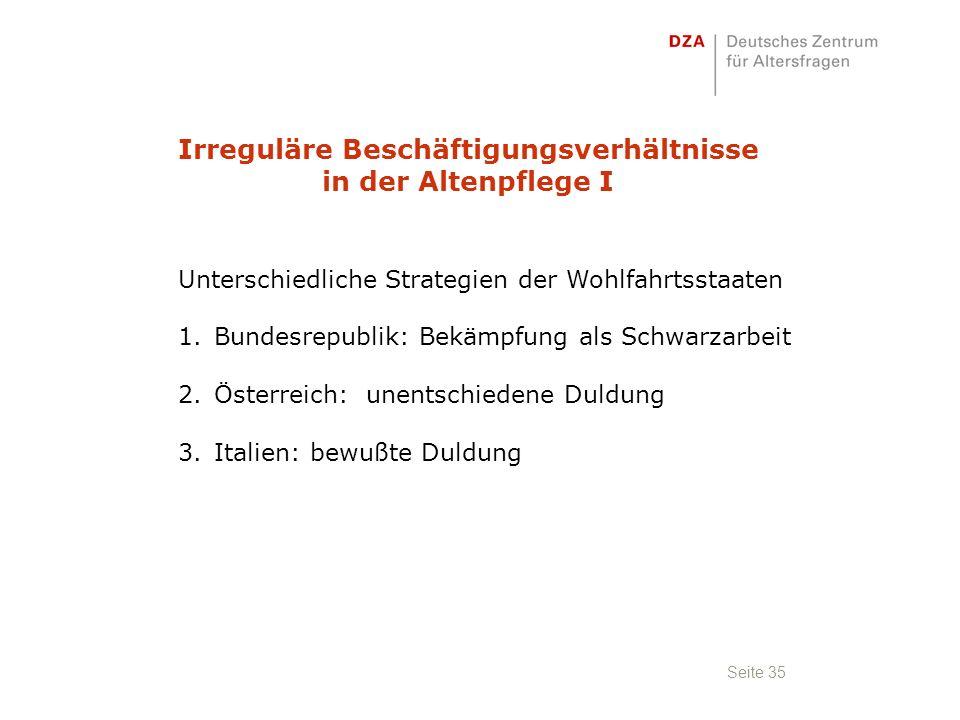 Seite 35 Irreguläre Beschäftigungsverhältnisse in der Altenpflege I Unterschiedliche Strategien der Wohlfahrtsstaaten 1.Bundesrepublik: Bekämpfung als Schwarzarbeit 2.Österreich: unentschiedene Duldung 3.Italien: bewußte Duldung