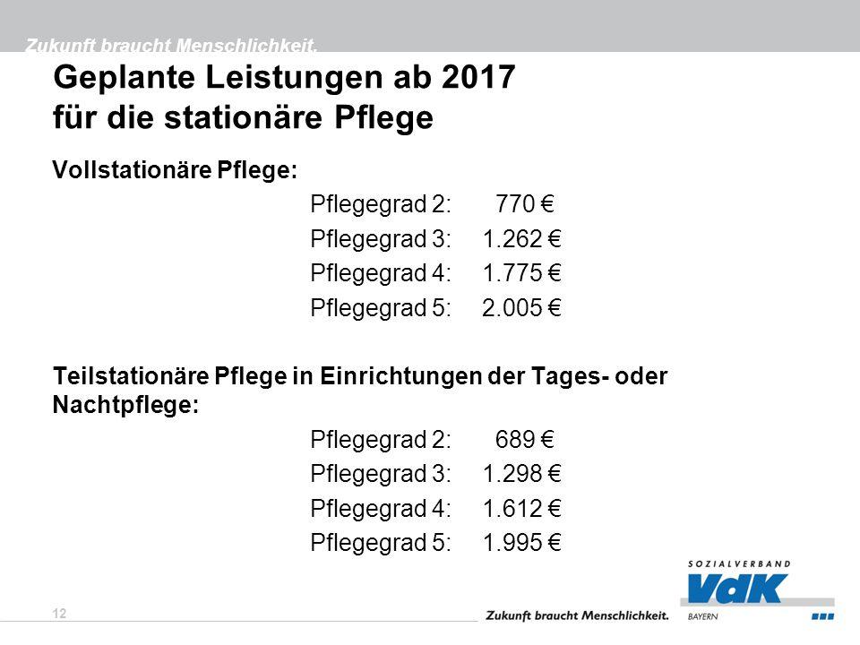 Zukunft braucht Menschlichkeit. Geplante Leistungen ab 2017 für die stationäre Pflege Vollstationäre Pflege: Pflegegrad 2: 770 € Pflegegrad 3: 1.262 €