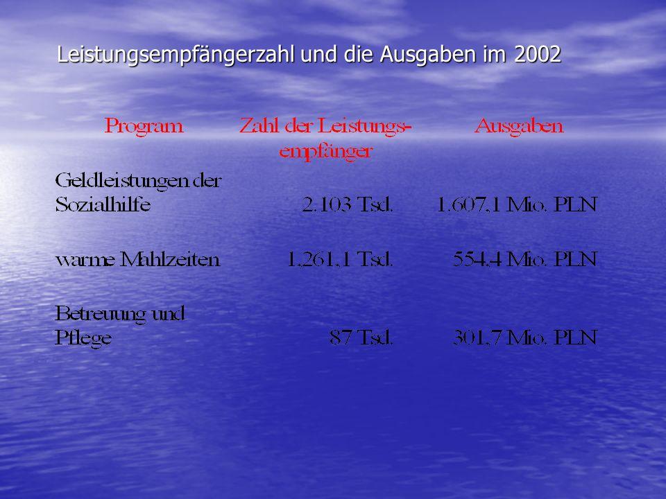 Leistungsempfängerzahl und die Ausgaben im 2002