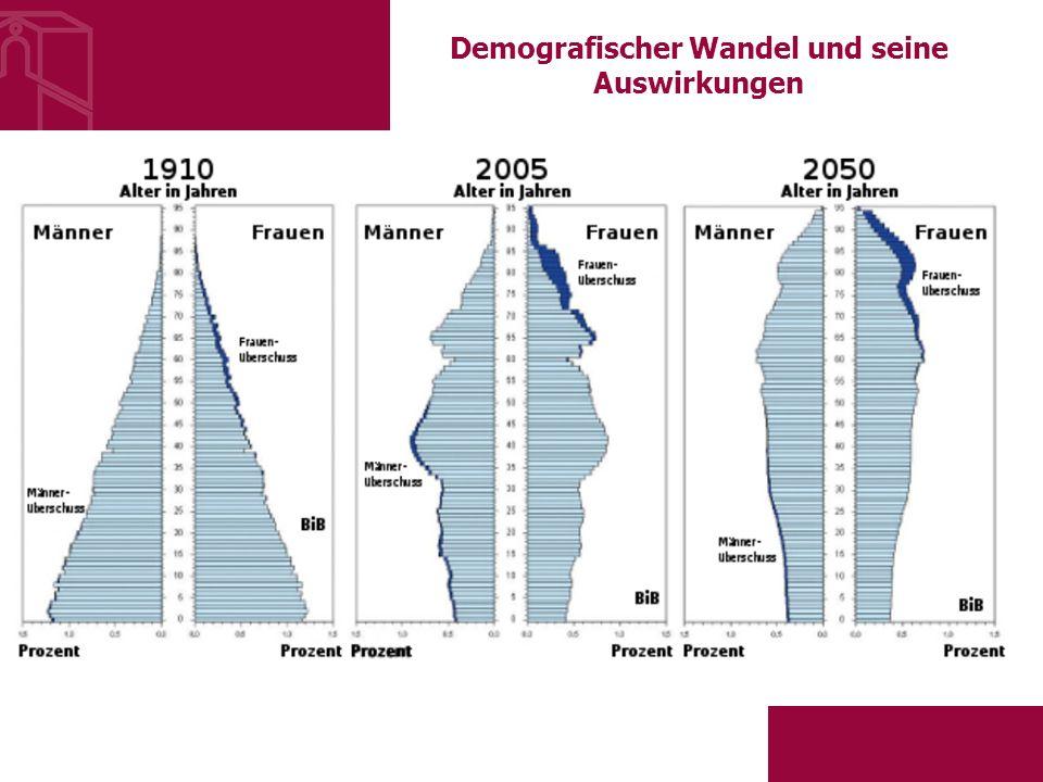 Demografischer Wandel und seine Auswirkungen