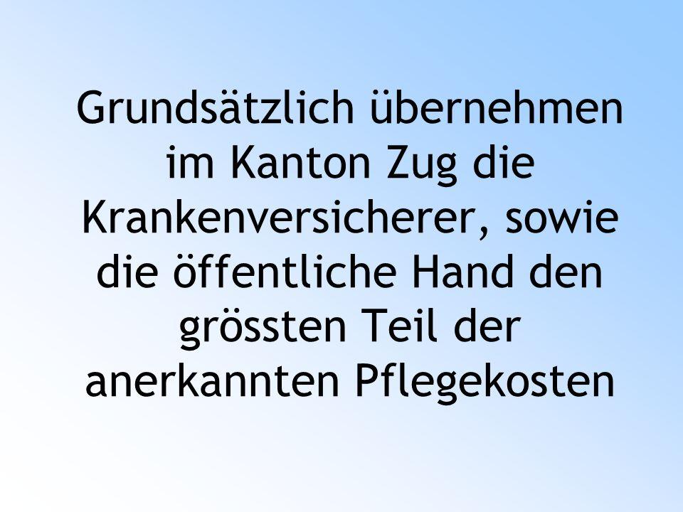 Grundsätzlich übernehmen im Kanton Zug die Krankenversicherer, sowie die öffentliche Hand den grössten Teil der anerkannten Pflegekosten