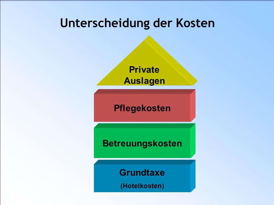 Unterscheidung der Kosten Grundtaxe (Hotelkosten) Betreuungskosten Pflegekosten Private Auslagen