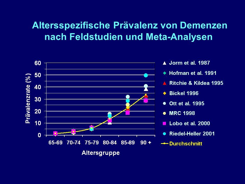 Altersspezifische Prävalenz von Demenzen nach Feldstudien und Meta-Analysen