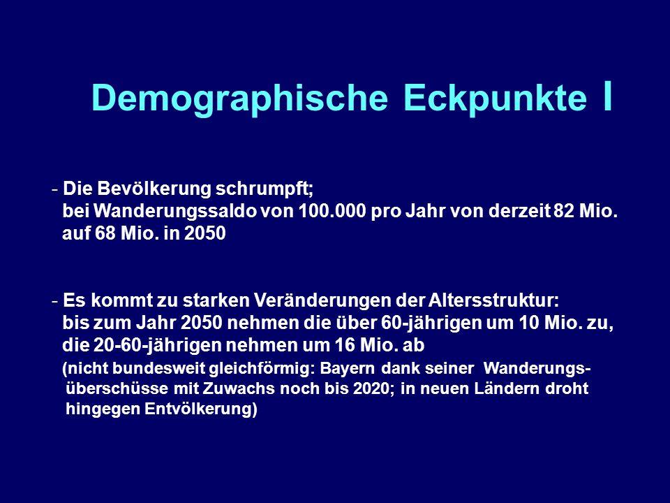 Demographische Eckpunkte I - Die Bevölkerung schrumpft; bei Wanderungssaldo von 100.000 pro Jahr von derzeit 82 Mio.