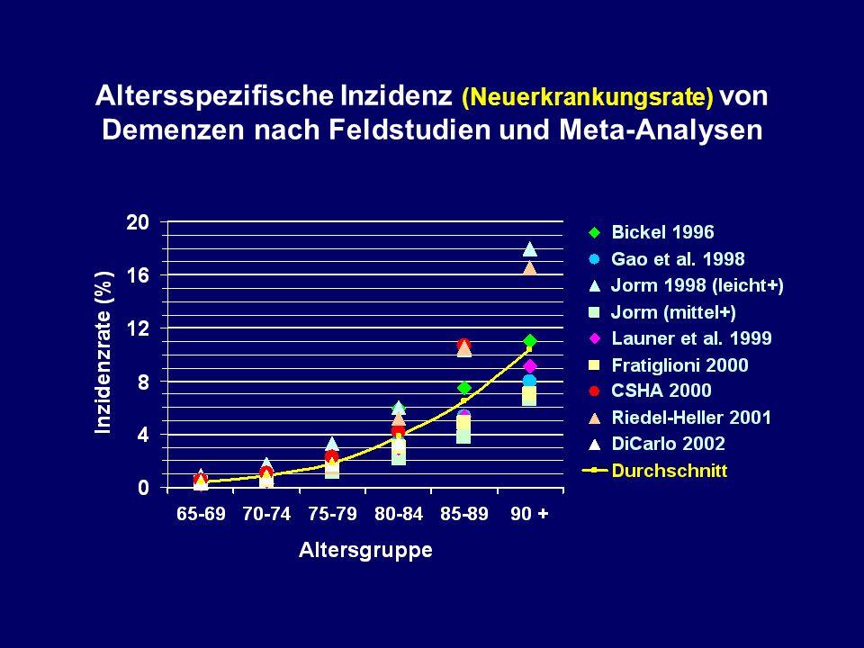 Altersspezifische Inzidenz (Neuerkrankungsrate) von Demenzen nach Feldstudien und Meta-Analysen