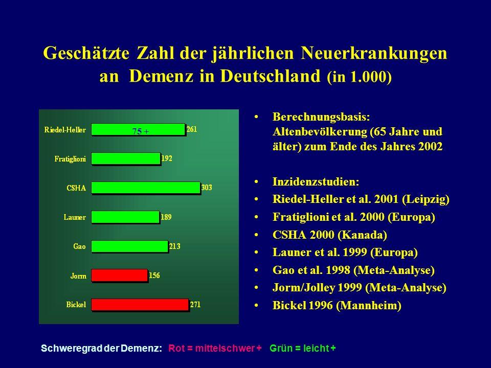 Geschätzte Zahl der jährlichen Neuerkrankungen an Demenz in Deutschland (in 1.000) Berechnungsbasis: Altenbevölkerung (65 Jahre und älter) zum Ende des Jahres 2002 Inzidenzstudien: Riedel-Heller et al.