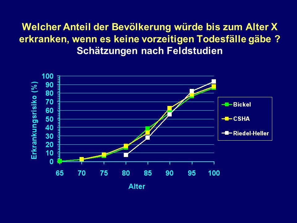 Welcher Anteil der Bevölkerung würde bis zum Alter X erkranken, wenn es keine vorzeitigen Todesfälle gäbe .