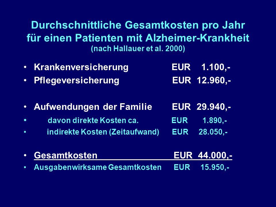 Durchschnittliche Gesamtkosten pro Jahr für einen Patienten mit Alzheimer-Krankheit (nach Hallauer et al.
