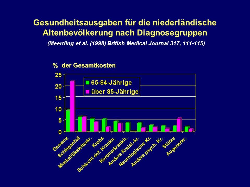 Gesundheitsausgaben für die niederländische Altenbevölkerung nach Diagnosegruppen (Meerding et al.