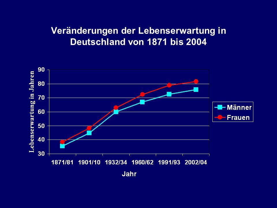 Veränderungen der Lebenserwartung in Deutschland von 1871 bis 2004