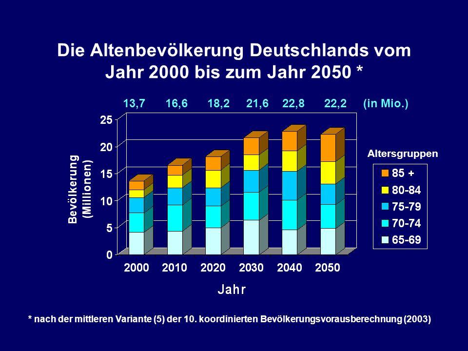 Die Altenbevölkerung Deutschlands vom Jahr 2000 bis zum Jahr 2050 * * nach der mittleren Variante (5) der 10.