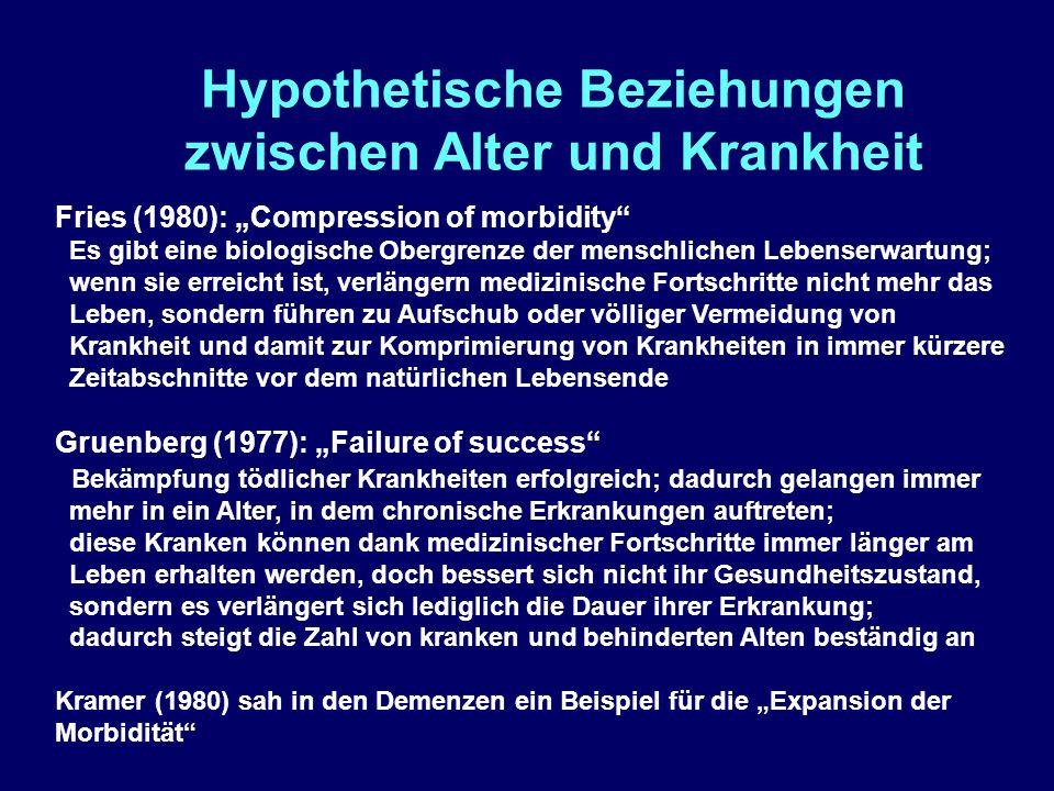 """Hypothetische Beziehungen zwischen Alter und Krankheit Fries (1980): """"Compression of morbidity Es gibt eine biologische Obergrenze der menschlichen Lebenserwartung; wenn sie erreicht ist, verlängern medizinische Fortschritte nicht mehr das Leben, sondern führen zu Aufschub oder völliger Vermeidung von Krankheit und damit zur Komprimierung von Krankheiten in immer kürzere Zeitabschnitte vor dem natürlichen Lebensende Gruenberg (1977): """"Failure of success Bekämpfung tödlicher Krankheiten erfolgreich; dadurch gelangen immer mehr in ein Alter, in dem chronische Erkrankungen auftreten; diese Kranken können dank medizinischer Fortschritte immer länger am Leben erhalten werden, doch bessert sich nicht ihr Gesundheitszustand, sondern es verlängert sich lediglich die Dauer ihrer Erkrankung; dadurch steigt die Zahl von kranken und behinderten Alten beständig an Kramer (1980) sah in den Demenzen ein Beispiel für die """"Expansion der Morbidität"""